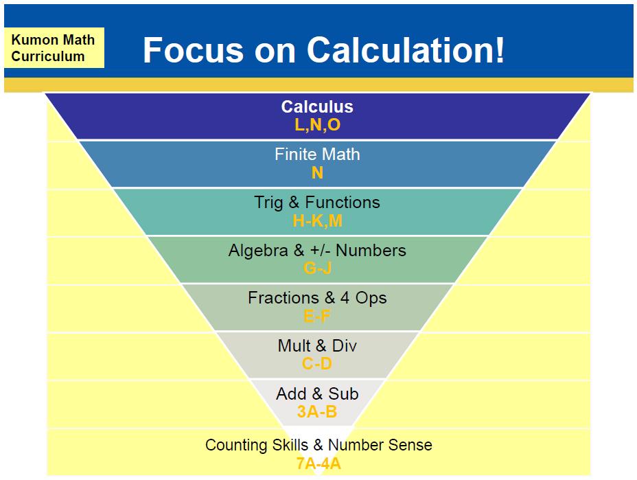 Vedic Maths Worksheets – Vedic Maths Worksheets